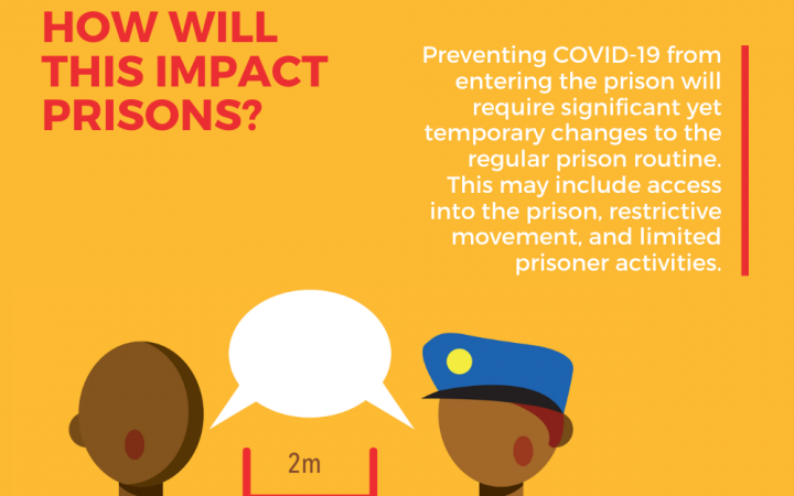 COVID-19 Preparedness and Response in Places of Detention: Operational Toolbox