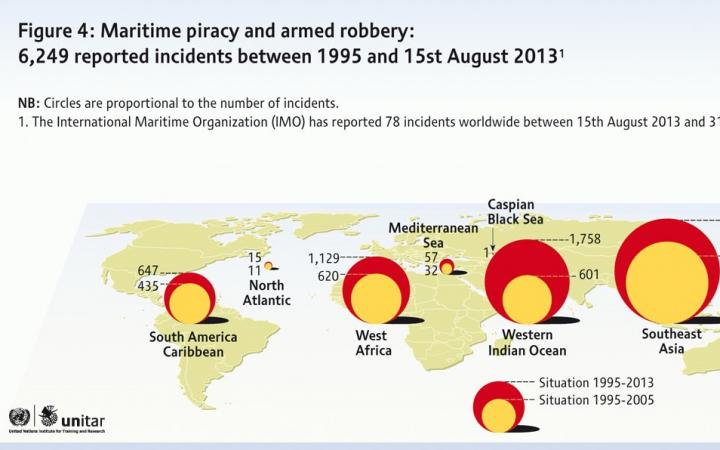 Maritime piracy and armed robbery