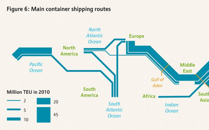 main container shipping routes