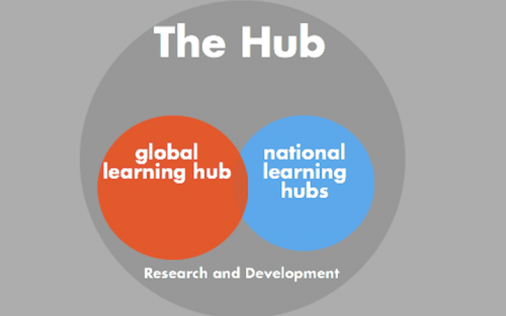 The Disaster Risk Reduction and Resilience Learning Hub
