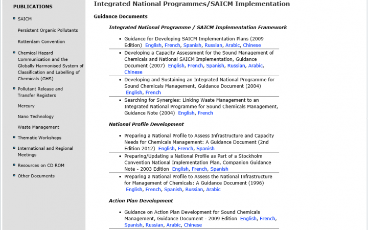 Integrated National Programmes/SAICM Implementation