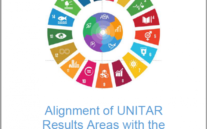 Alignment of UNITAR Results Areas with the Sustainable Development Goals